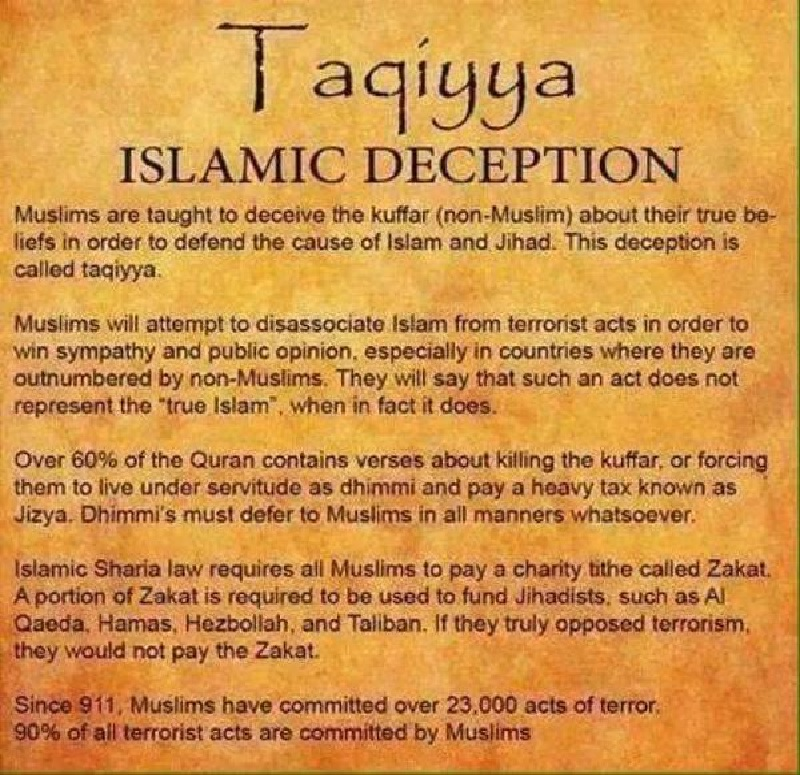 Taqiyya defined in plain and simple easy to understand terms