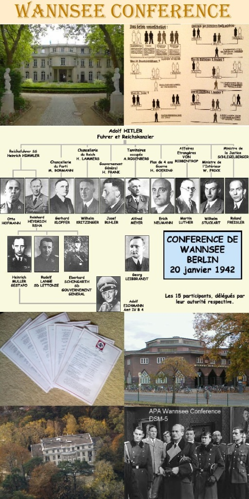 Wannsee Conference Montage
