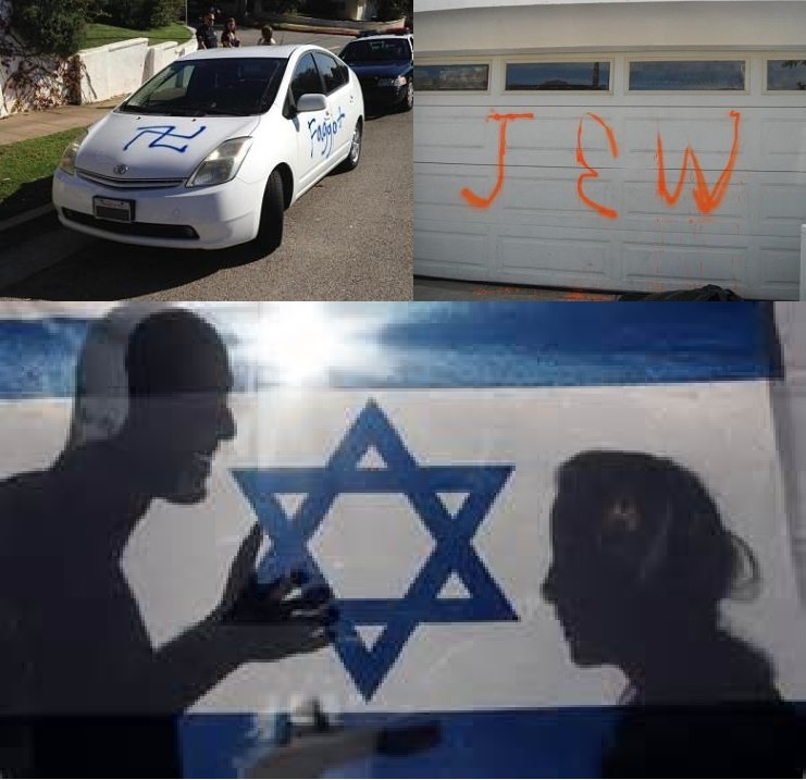 Anti-Semitism figure and acts of vandalism