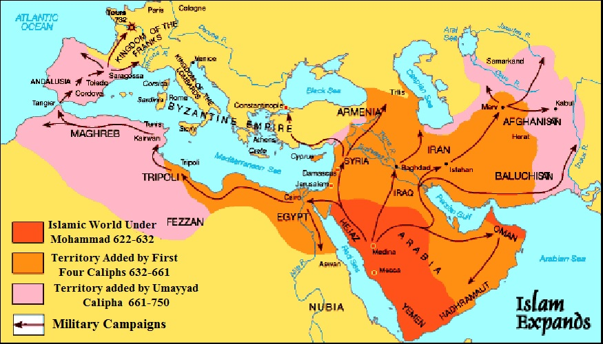 Expansion of Islam Across MENA and into Europe before Ottoman Rule