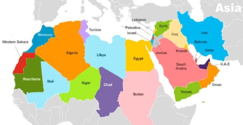 MENA Nations